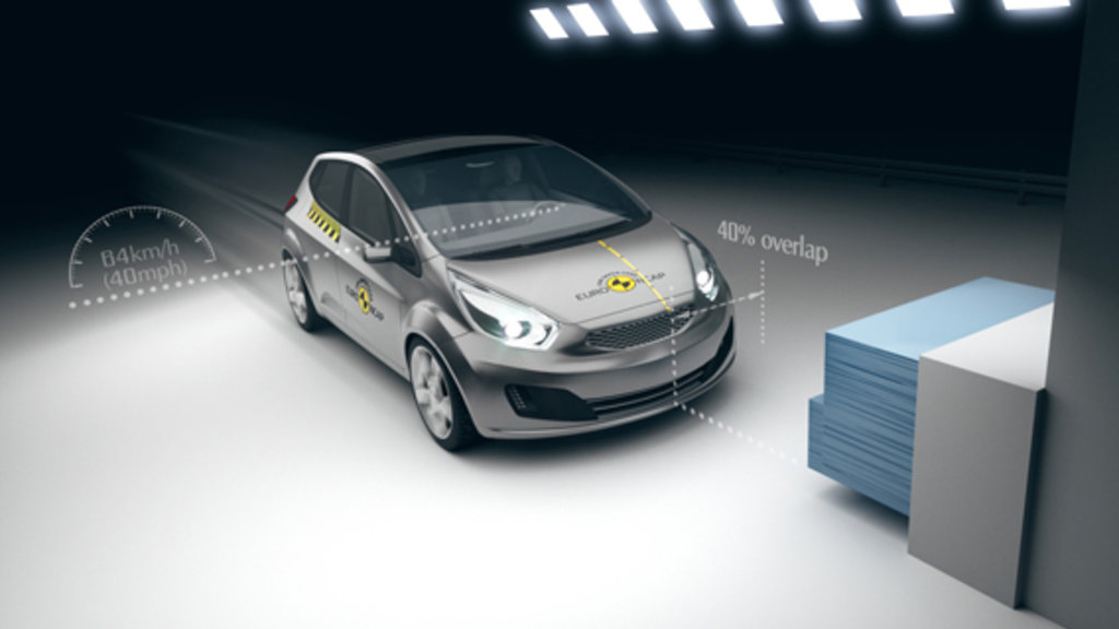 Frontal-Crash, versetzt EuroNCAP